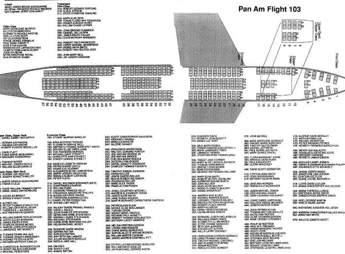 flight-manifest